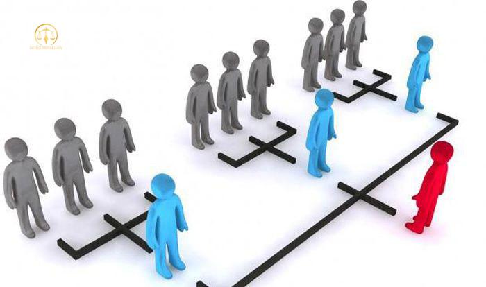 gia hạn giấy chứng nhận đăng ký bán hàng đa cấp